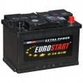Eurostart Extra